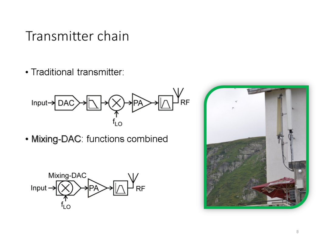 Intro Transmitter Wireless