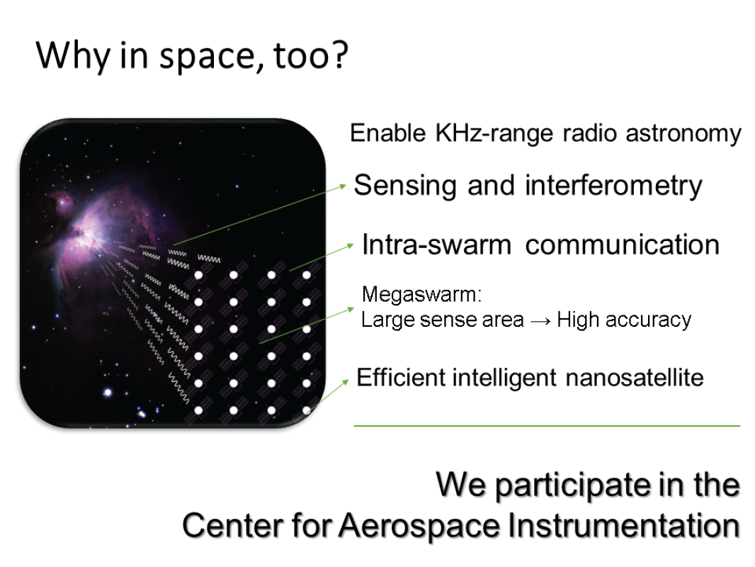 Intro Satellite Array