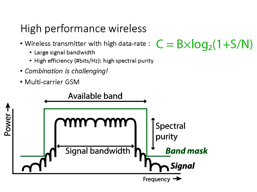 High Performance Wireless